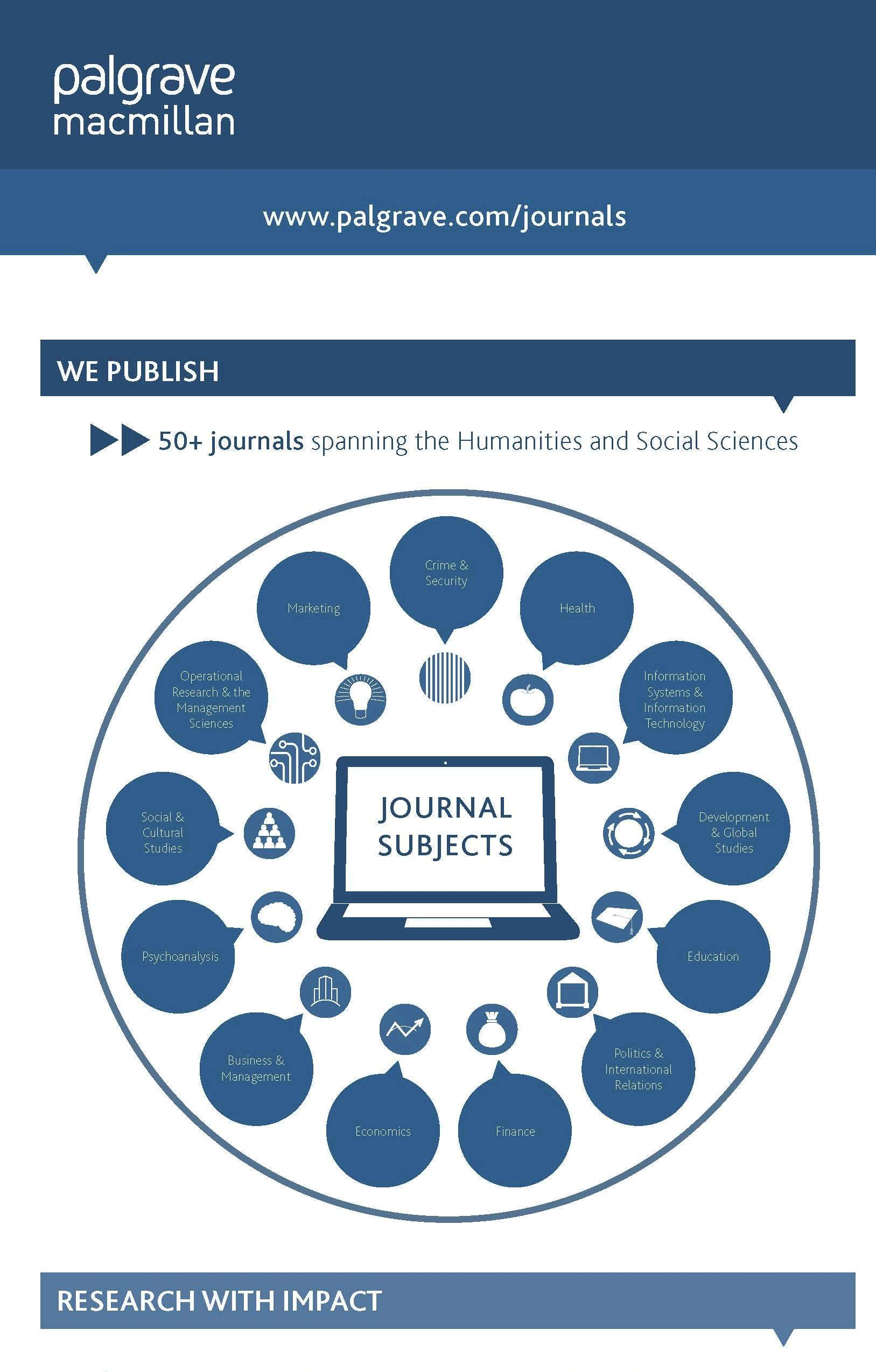 Palgrave Macmillan journals infographic