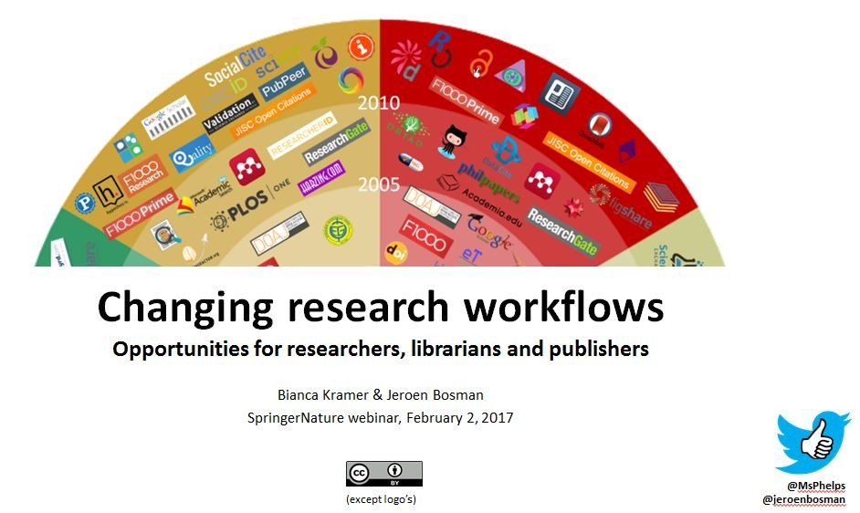 Changing research workflows: Opportunities for researchers, librarians and publishers - Bianca Kramer and Jeroen Bosman (Utrecht University)