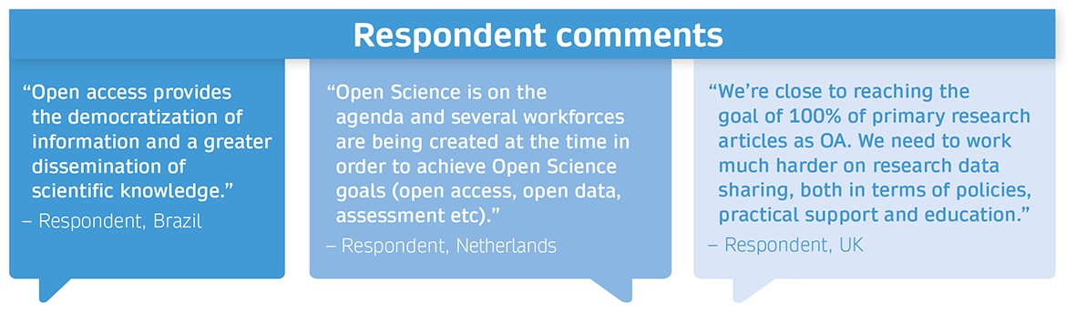 APC library survey respondent comments © Springer Nature