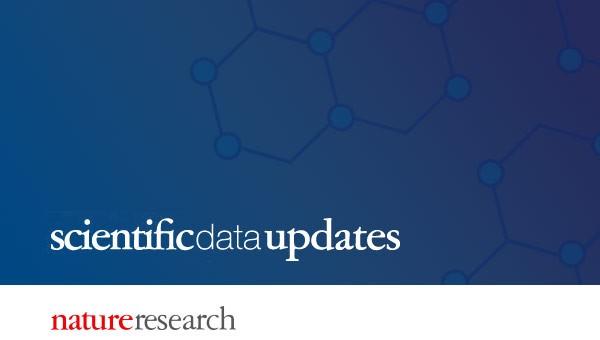 Scientific Data Updates