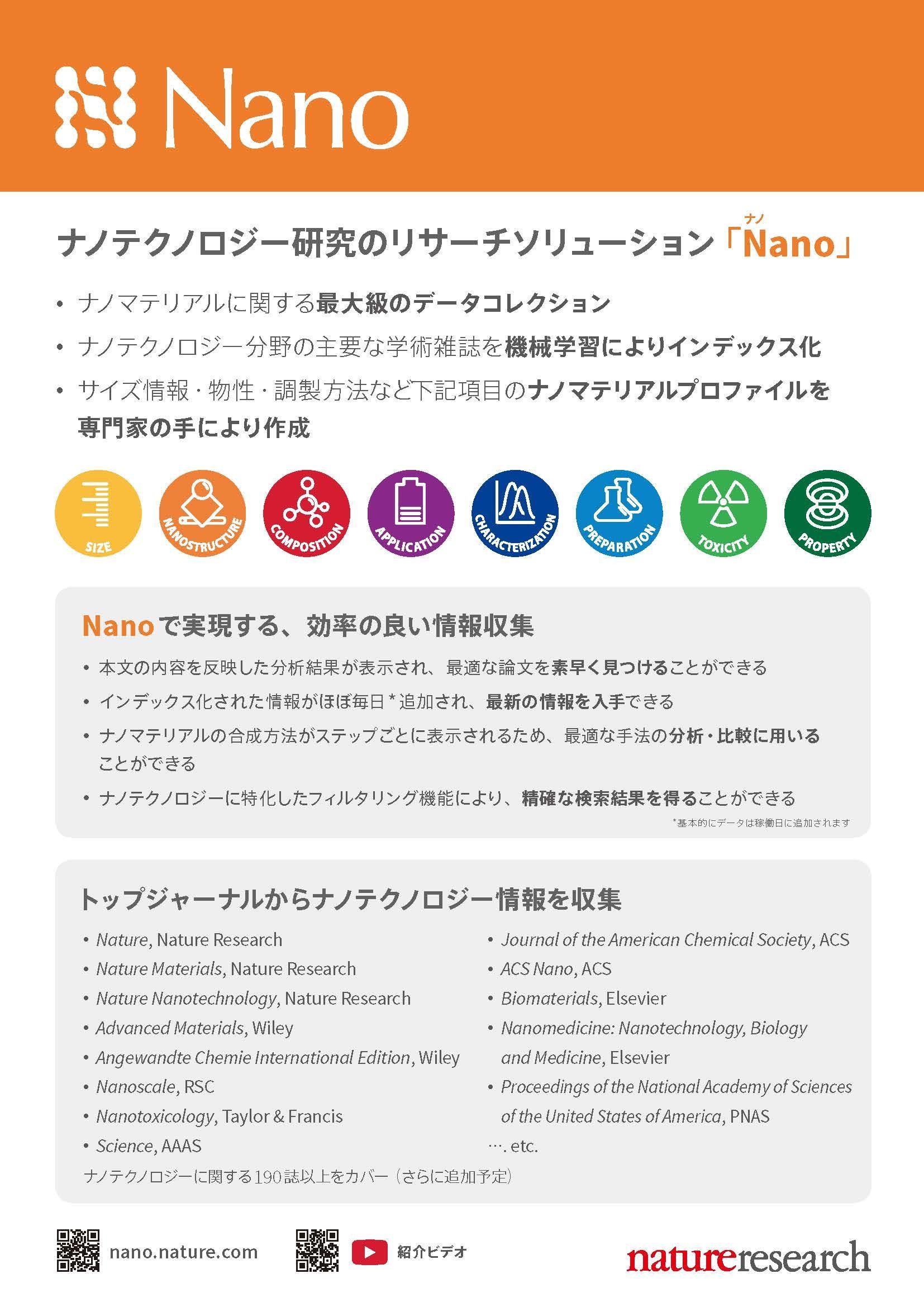 Nanoパンフレット