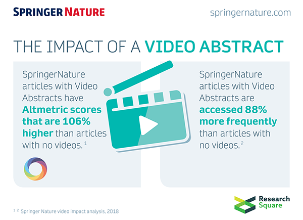 Video_abstract_infographic © Springer Nature 2021