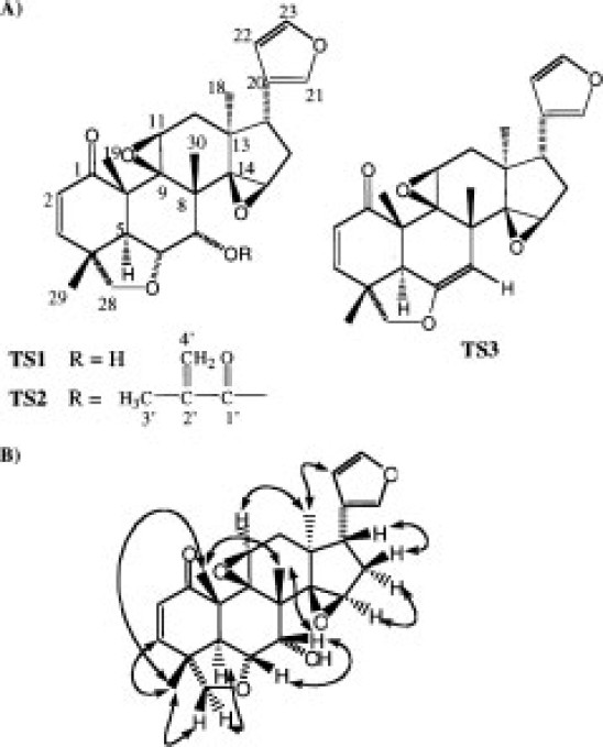 A Novel Natural Product Compound Enhances Camp Regulated Chloride