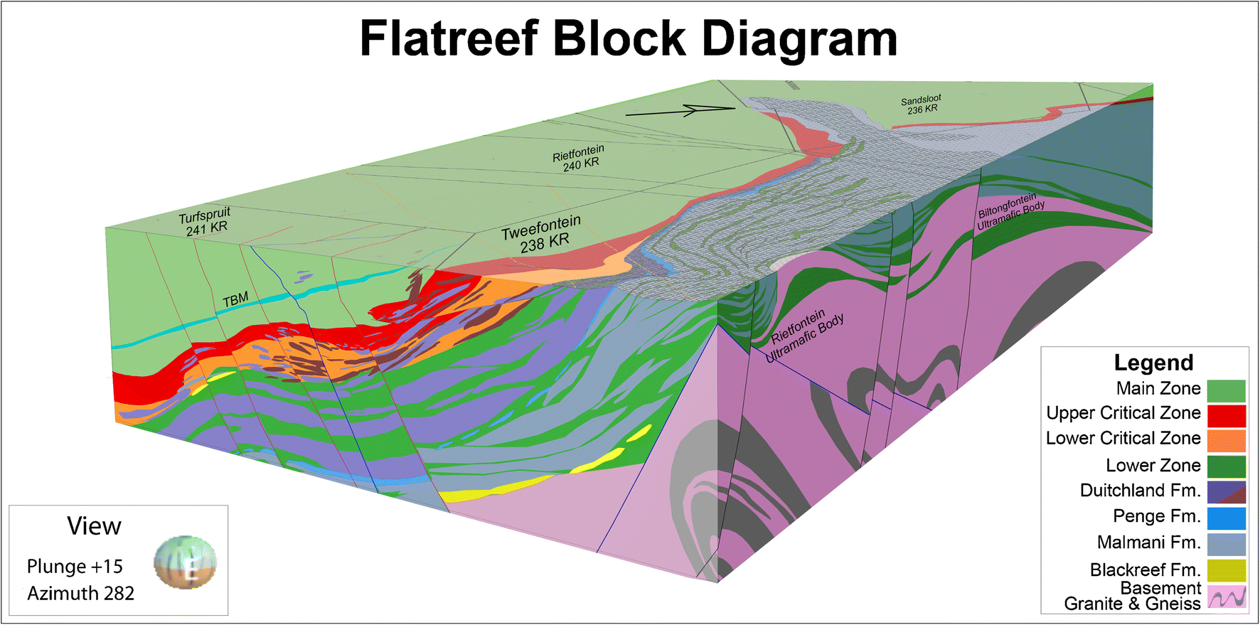 Figure 15   Litho- and chemostratigraphy of the Flatreef PGE deposit [ 879 x 1772 Pixel ]