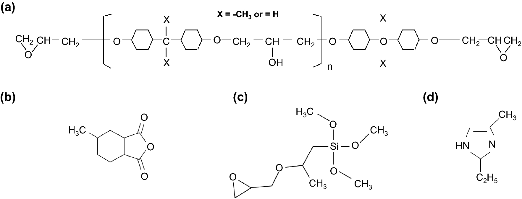 Figure 1 | Epoxy/silane pre-synthesis improving thermal properties and  adhesion strength of silica-filled non-conductive adhesive for fine-pitch  thermocompression bonding | SpringerLink