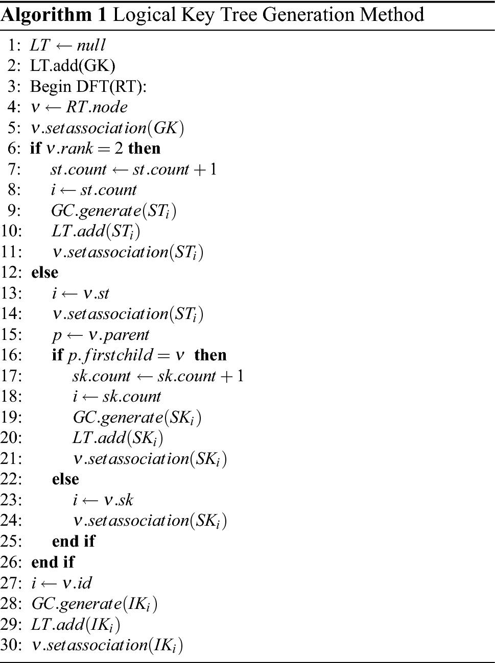 Adobe Acrobat Reader 7.0 Professional Multi Language Key Generator