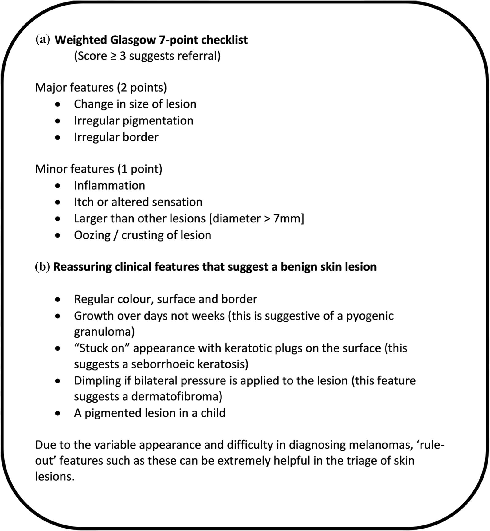Figure 4 Recognising Skin Cancer In Primary Care Springerlink
