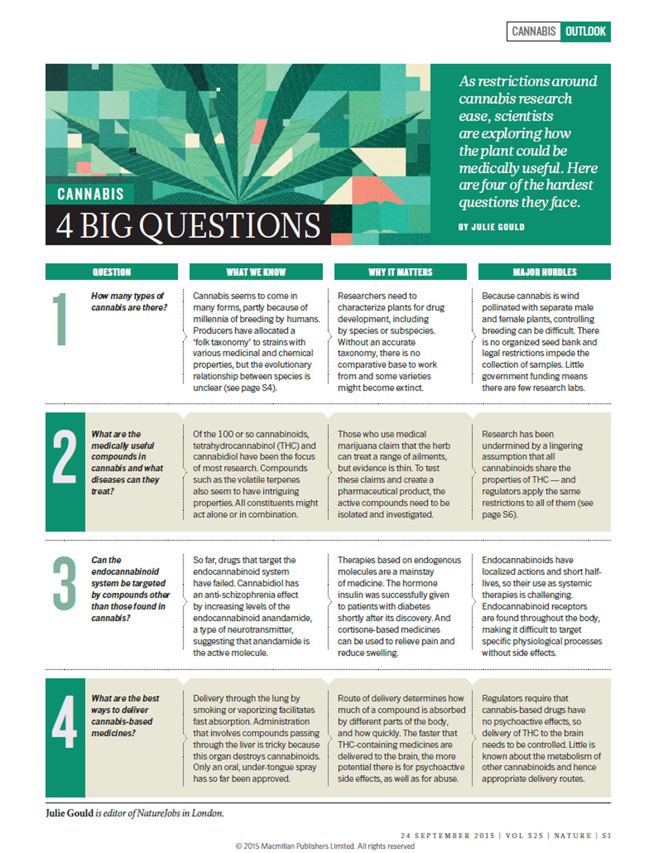 Cannabis: 4 big questions | Nature