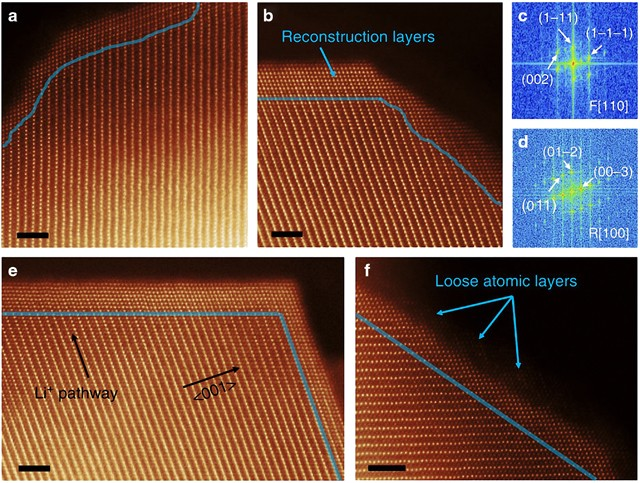 Applications to Nanomaterials Advanced Transmission Electron Microscopy