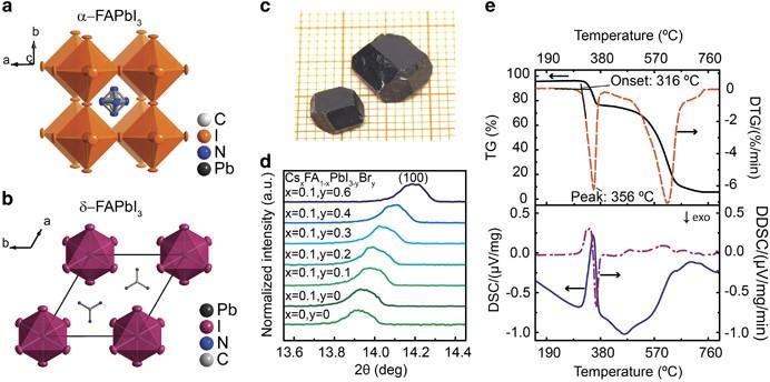 Single crystals of caesium formamidinium lead halide