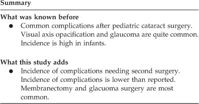 Second Intraocular Surgery After Primary Pediatric Cataract