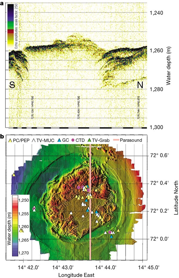 Novel microbial communities of the Haakon Mosby mud volcano