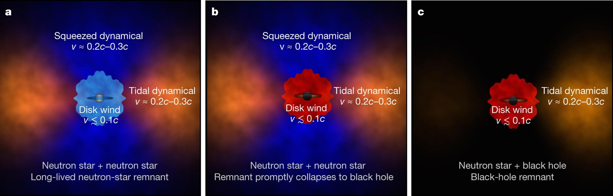 Origin of the heavy elements in binary neutron-star mergers