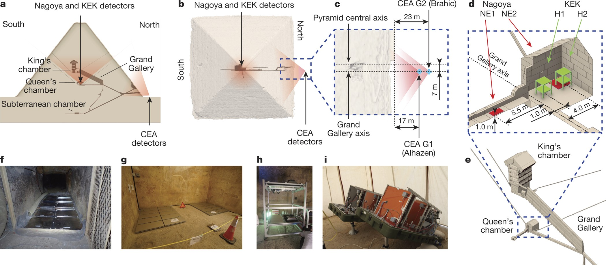 Discovery Of A Big Void In Khufu S Pyramid By Observation Of