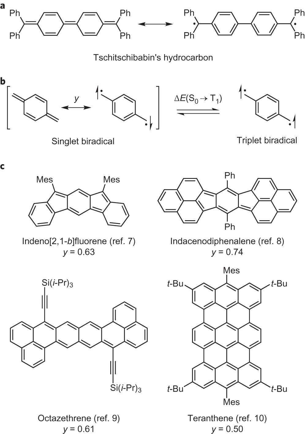 Diindeno-fusion of an anthracene as a design strategy for