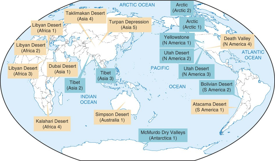 Ancient origins determine global biogeography of hot and ...