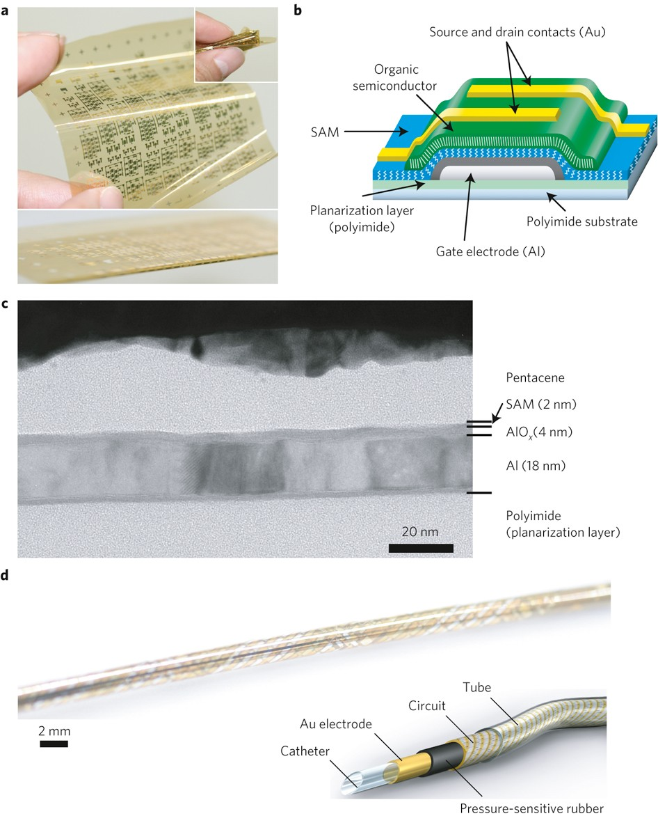 Flexible organic transistors and circuits with extreme ... on tube dimensions, tube assembly, tube fuses, tube terminals,