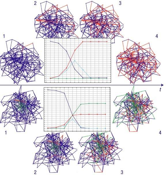 Distributive immunization of networks against viruses using