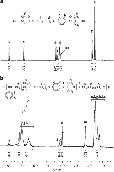 One Step Synthesis Of A Mid Chain Functional