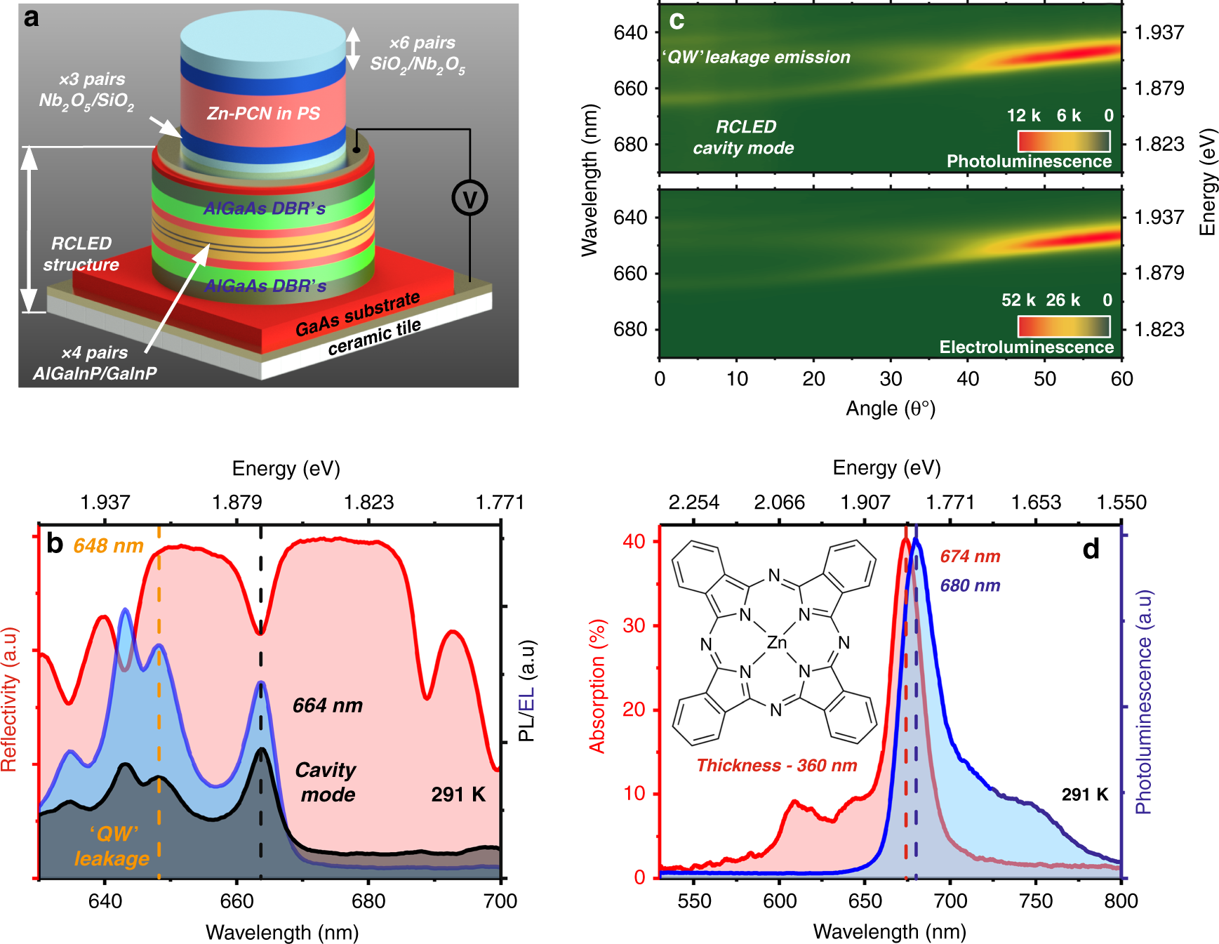 A hybrid organic–inorganic polariton LED | Light: Science