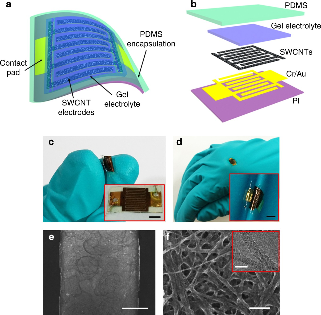 Highly Flexible Foldable And Rollable Microsupercapacitors On An Figure 77 A Capacitor Charge Discharge Circuit Ultrathin Polyimide Substrate With High Power Density Microsystems Nanoengineering