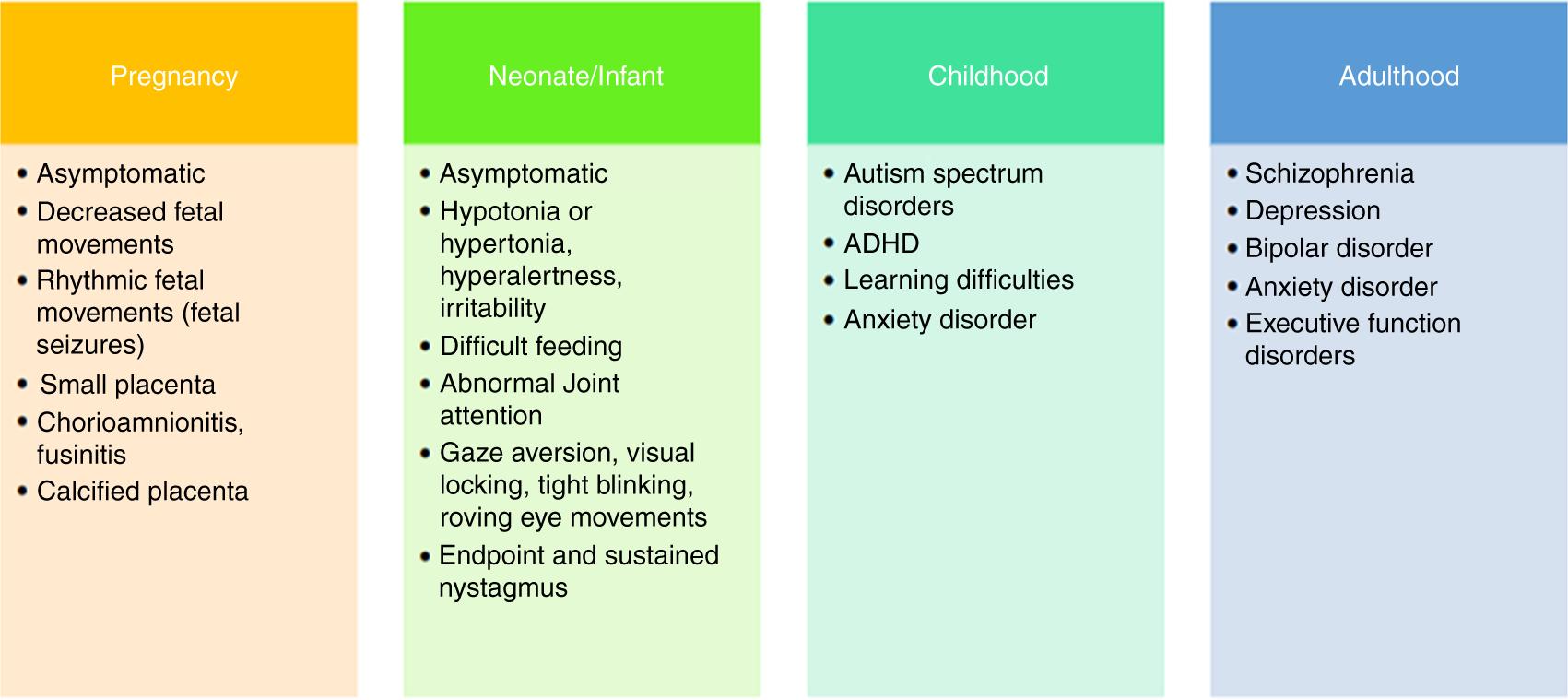Prenatal Infection May Alter Behavior >> Placental Programming Of Neuropsychiatric Disease Pediatric Research