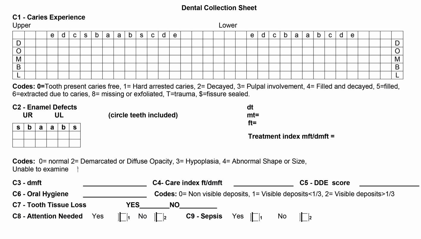 The dental health of cleft patients attending the 18-month-old