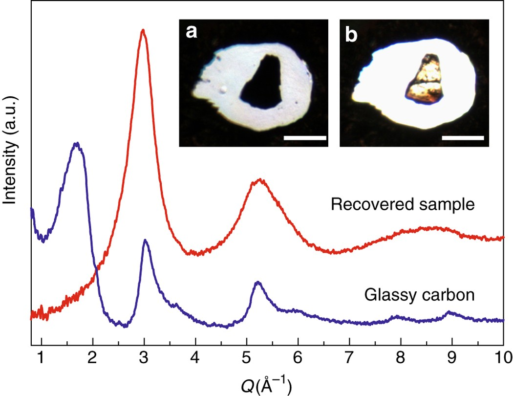 Synthesis Of Quenchable Amorphous Diamond Nature Communications