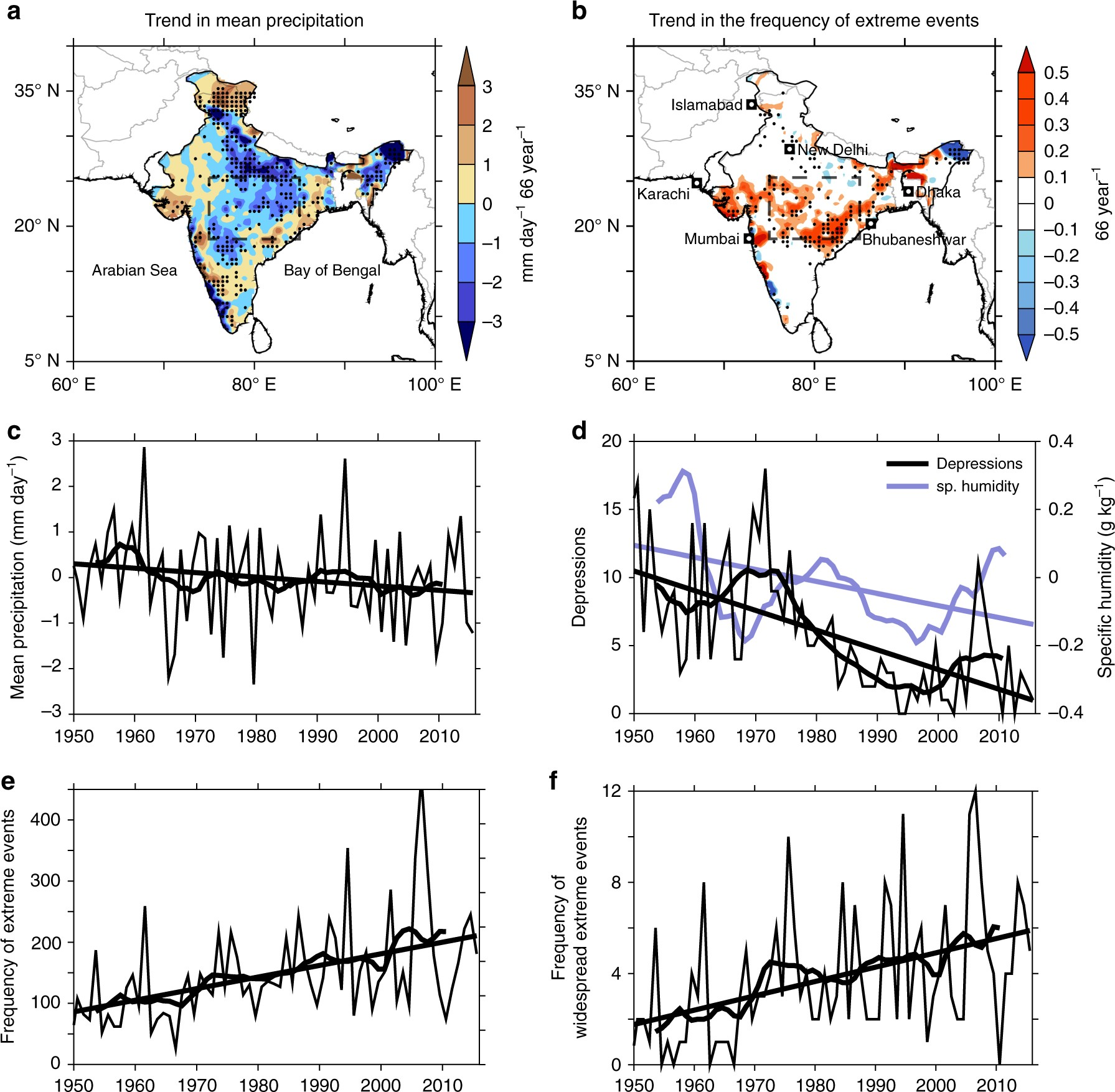 A threefold rise in widespread extreme rain events over