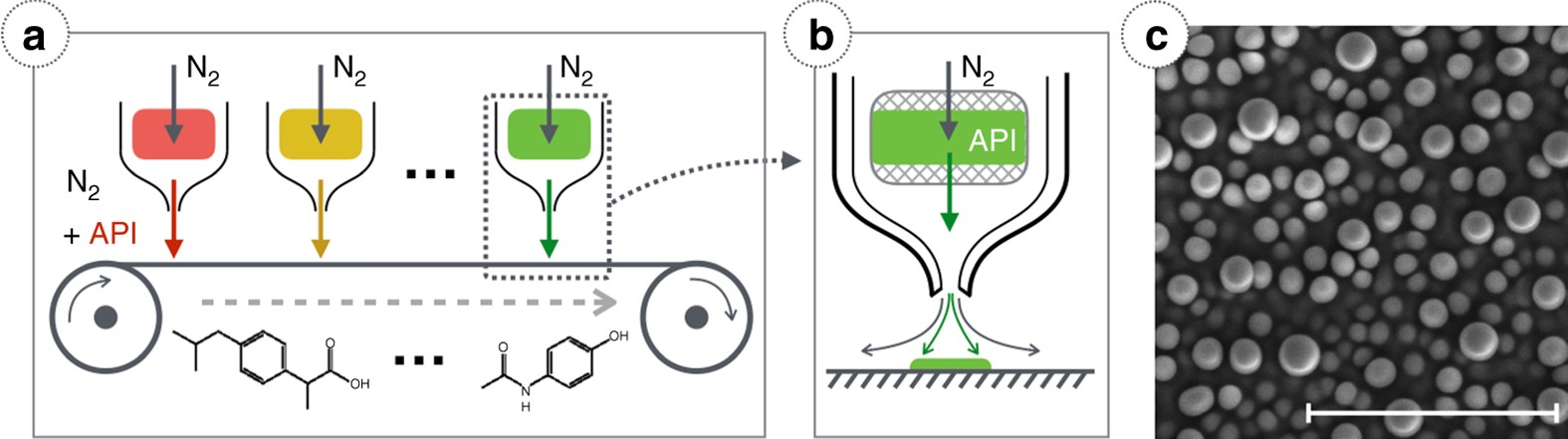Printing of small molecular medicines from the vapor phase