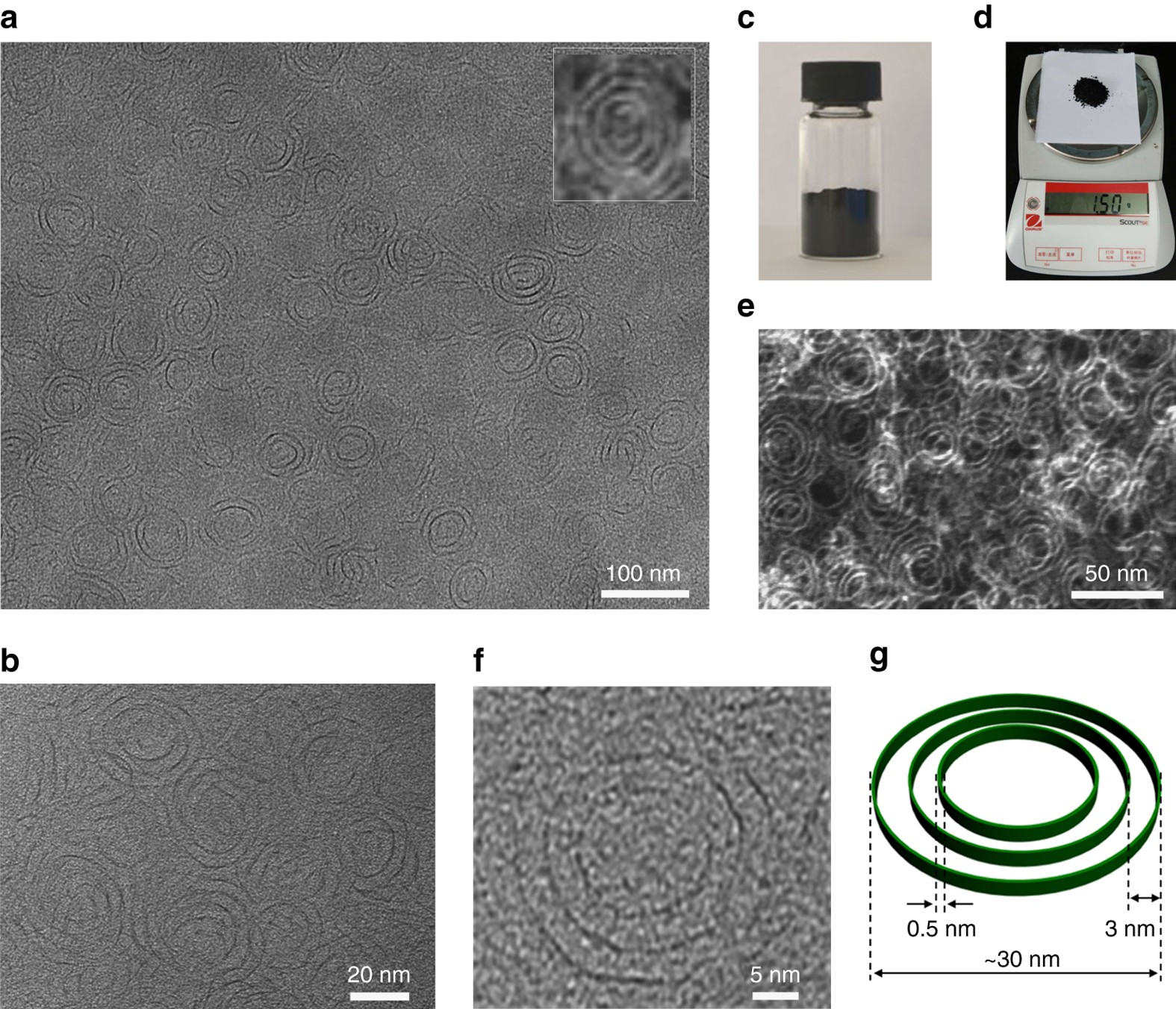 Atomic Level Molybdenum Oxide Nanorings With Full Spectrum