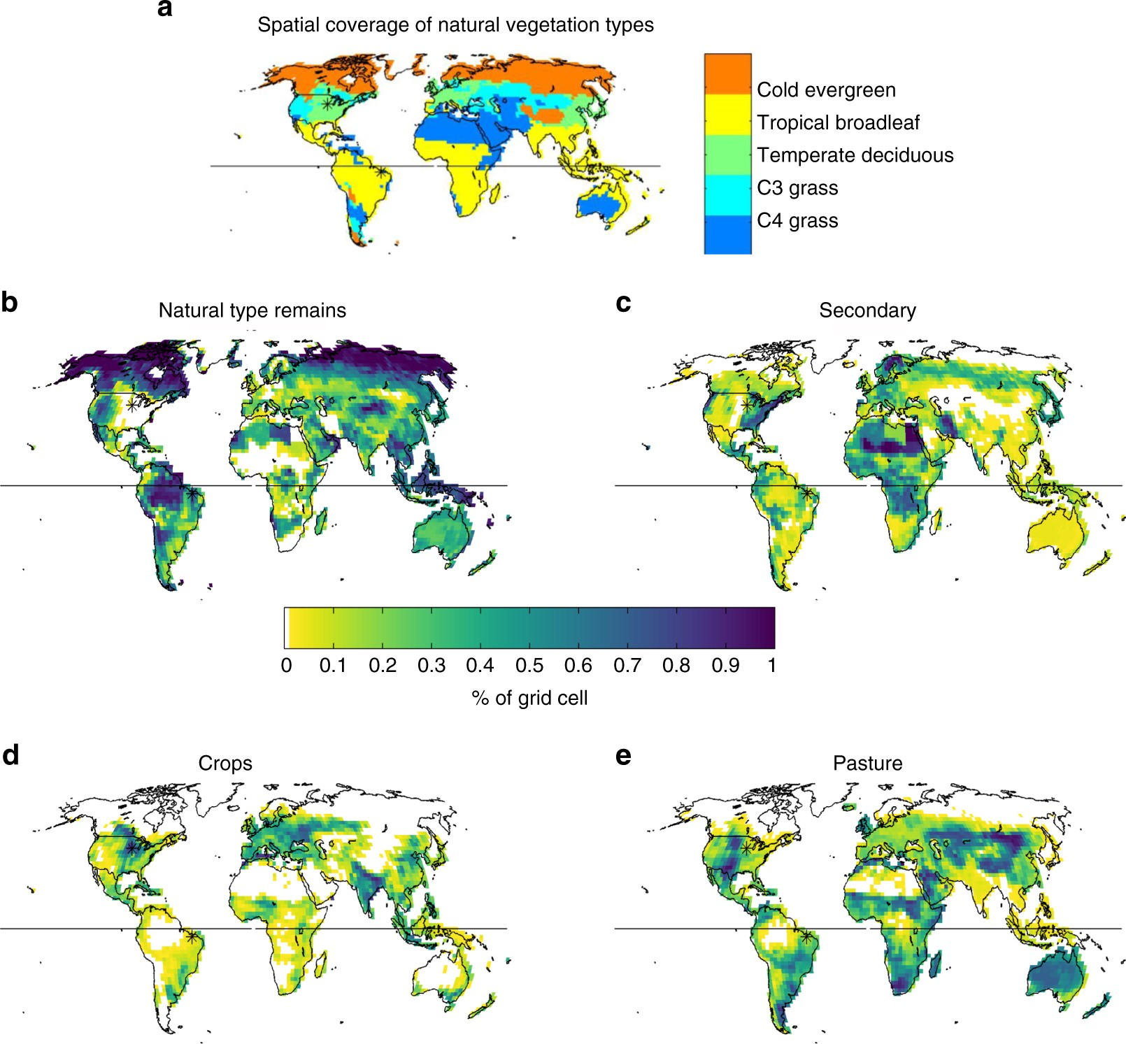 The Impact Of Anthropogenic Land Use And Cover Change On Animal Cells Moreover Carbon Cycle Plant Cell Diagram Regional Climate Extremes Nature Communications