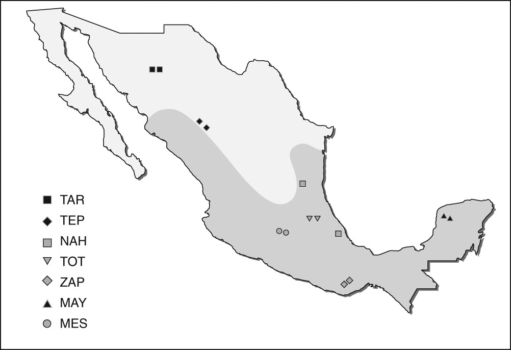 Demographic history and biologically relevant genetic variation of