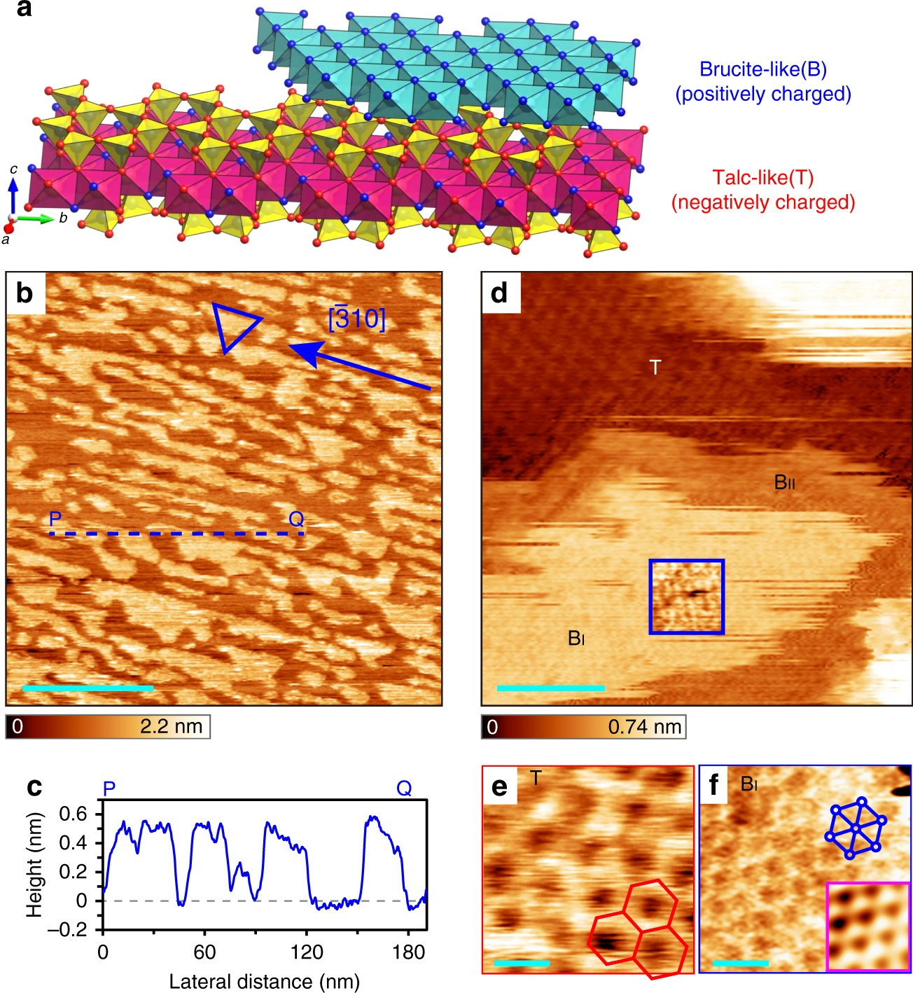 Atomic-resolution three-dimensional hydration structures on a