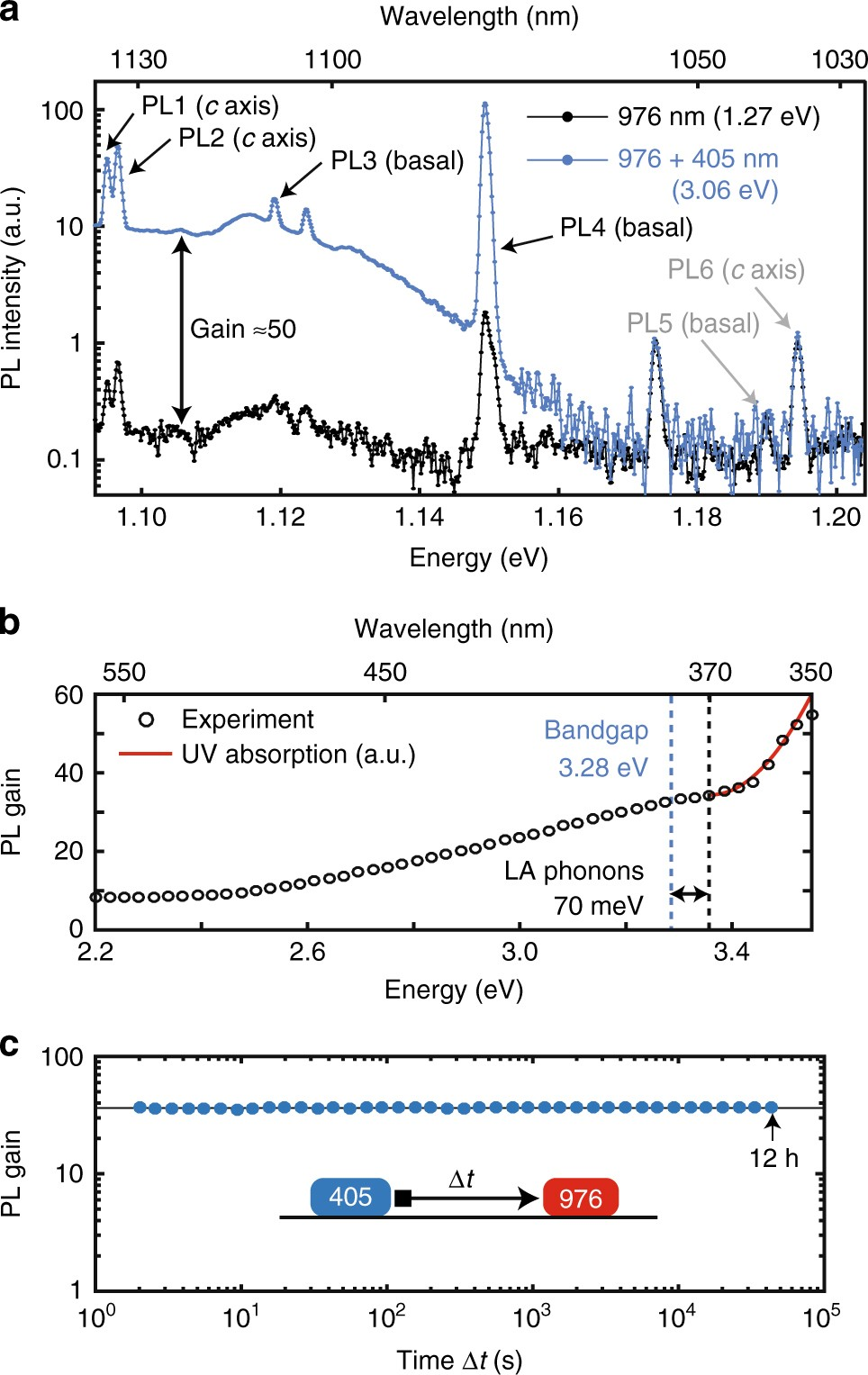 Optical Charge State Control Of Spin Defects In 4h Sic Nature J 380 Circuit Board Wiring Diagram Communications