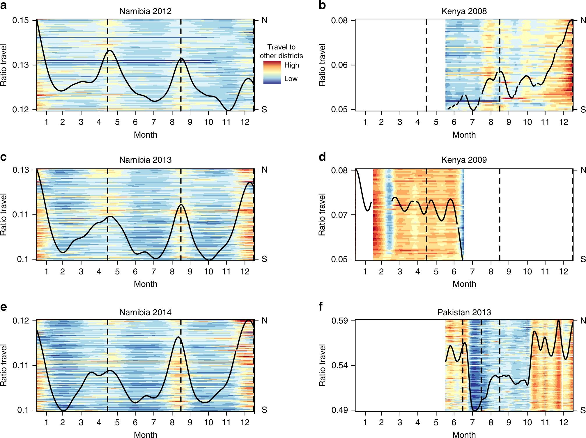 Multinational patterns of seasonal asymmetry in human