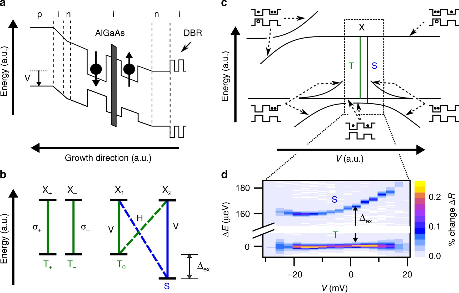 Picosecond Pulse Shaping Of Single Photons Using Quantum Dots Arbitrarydutycycle Squarewave Oscillator Circuit Diagram Nature Communications