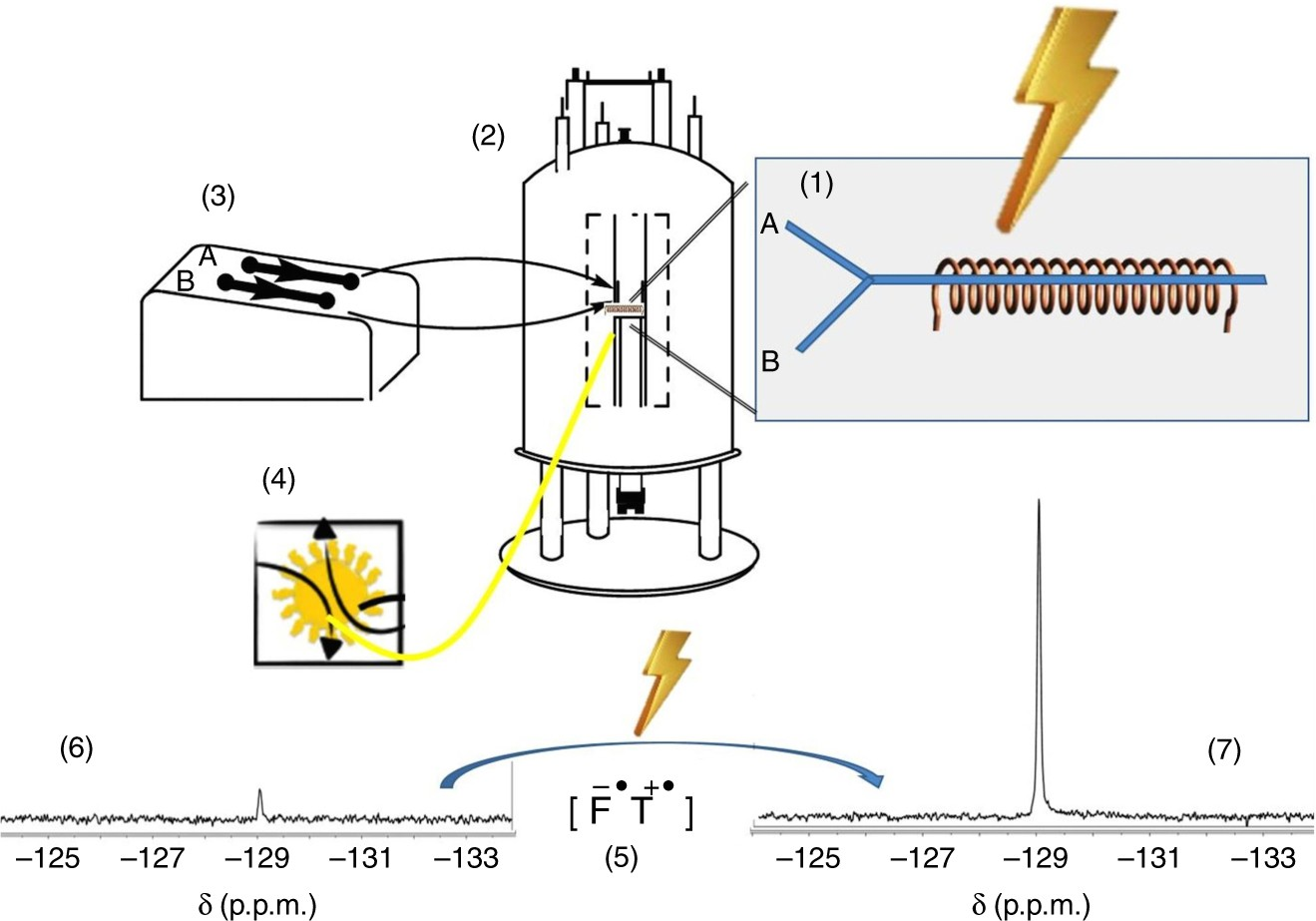 Pushing nuclear magnetic resonance sensitivity limits with