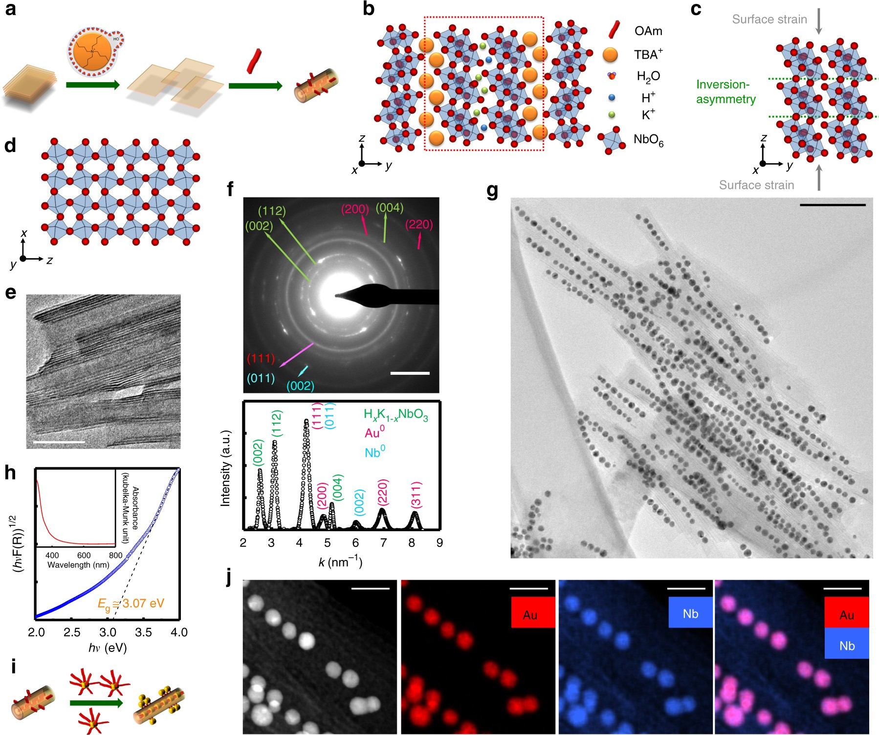 Au@Nb@H x K 1-x NbO 3 nanopeapods with near-infrared active