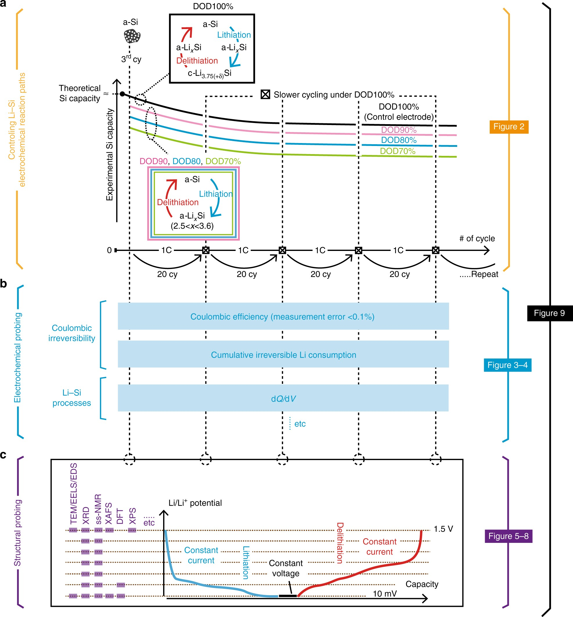 Atemberaubend Kostenloses Automatisches Verdrahtungsschema Bilder ...