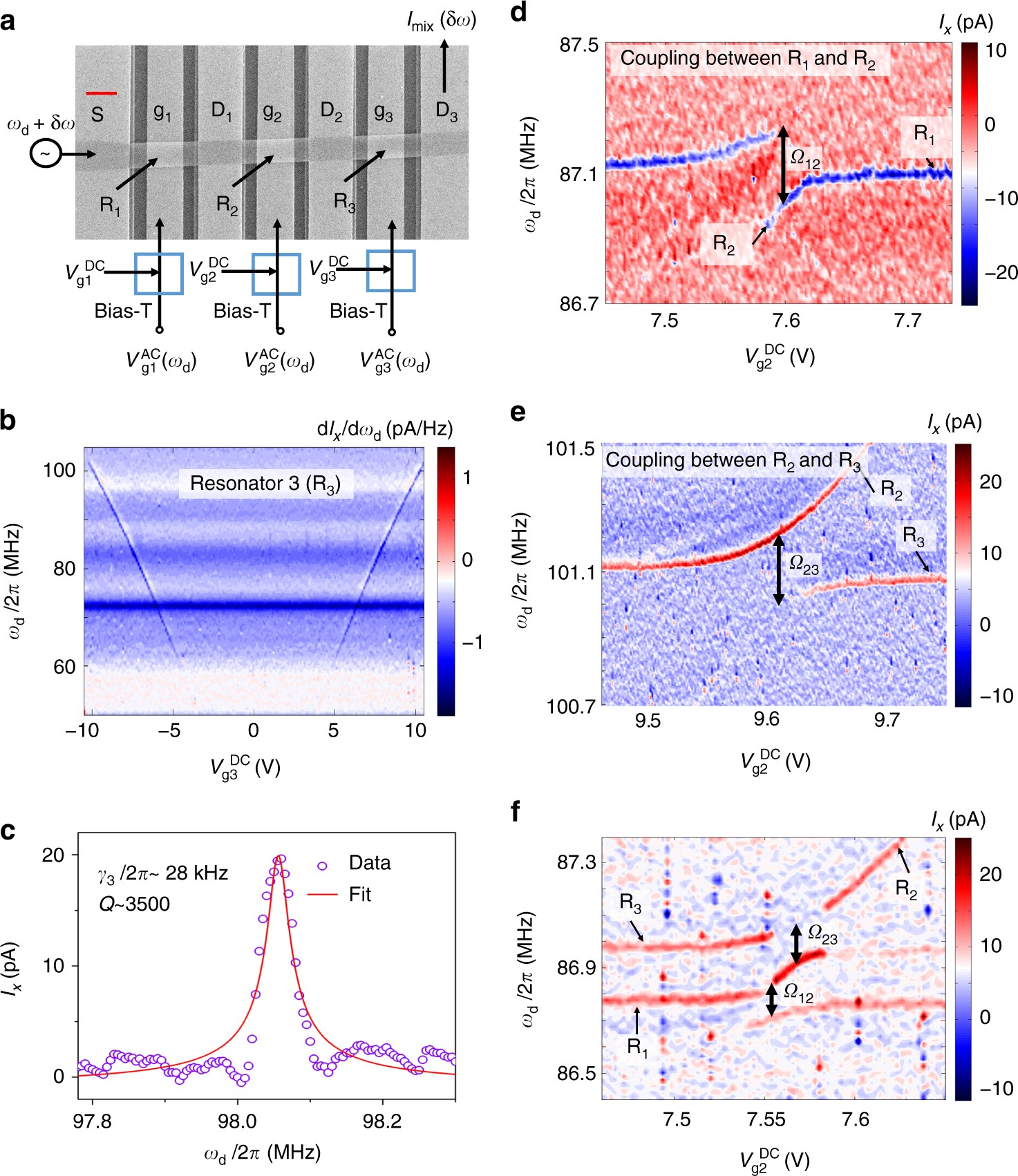 Strong Indirect Coupling Between Graphene Based Mechanical Electromagnetic Field Detector Circuit Ua741 Resonators Via A Phonon Cavity Nature Communications