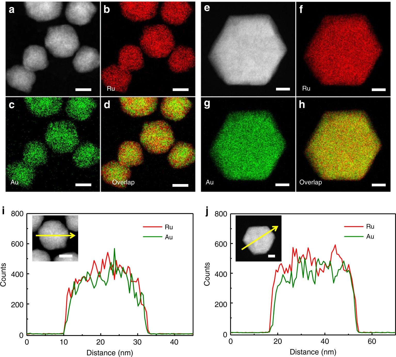 Selective Control Of Fcc And Hcp Crystal Structures In Auru Solid Crystalcontrolledfm Solution Alloy Nanoparticles Nature Communications