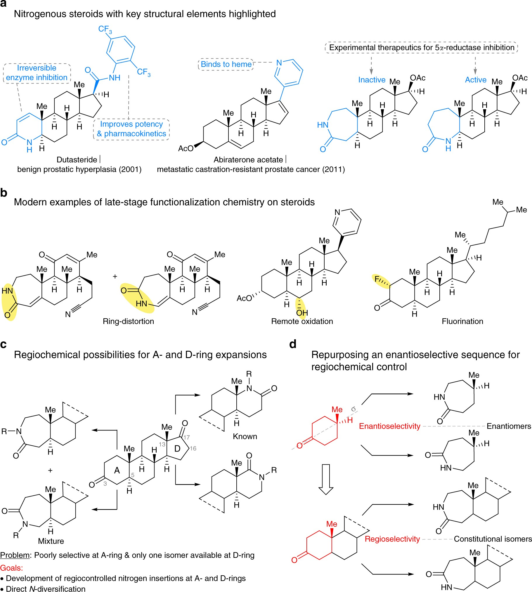 Reagent Controlled Regiodivergent Ring Expansions Of Steroids