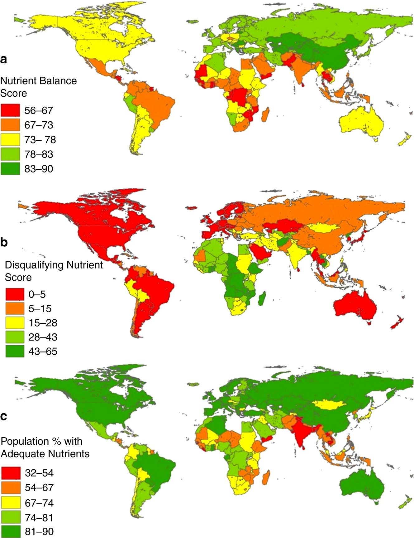 Multi-indicator sustainability assessment of global food ...