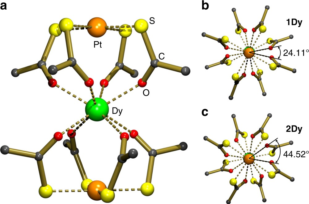 Chemical Tunnel Splitting Engineering In A Dysprosium Based