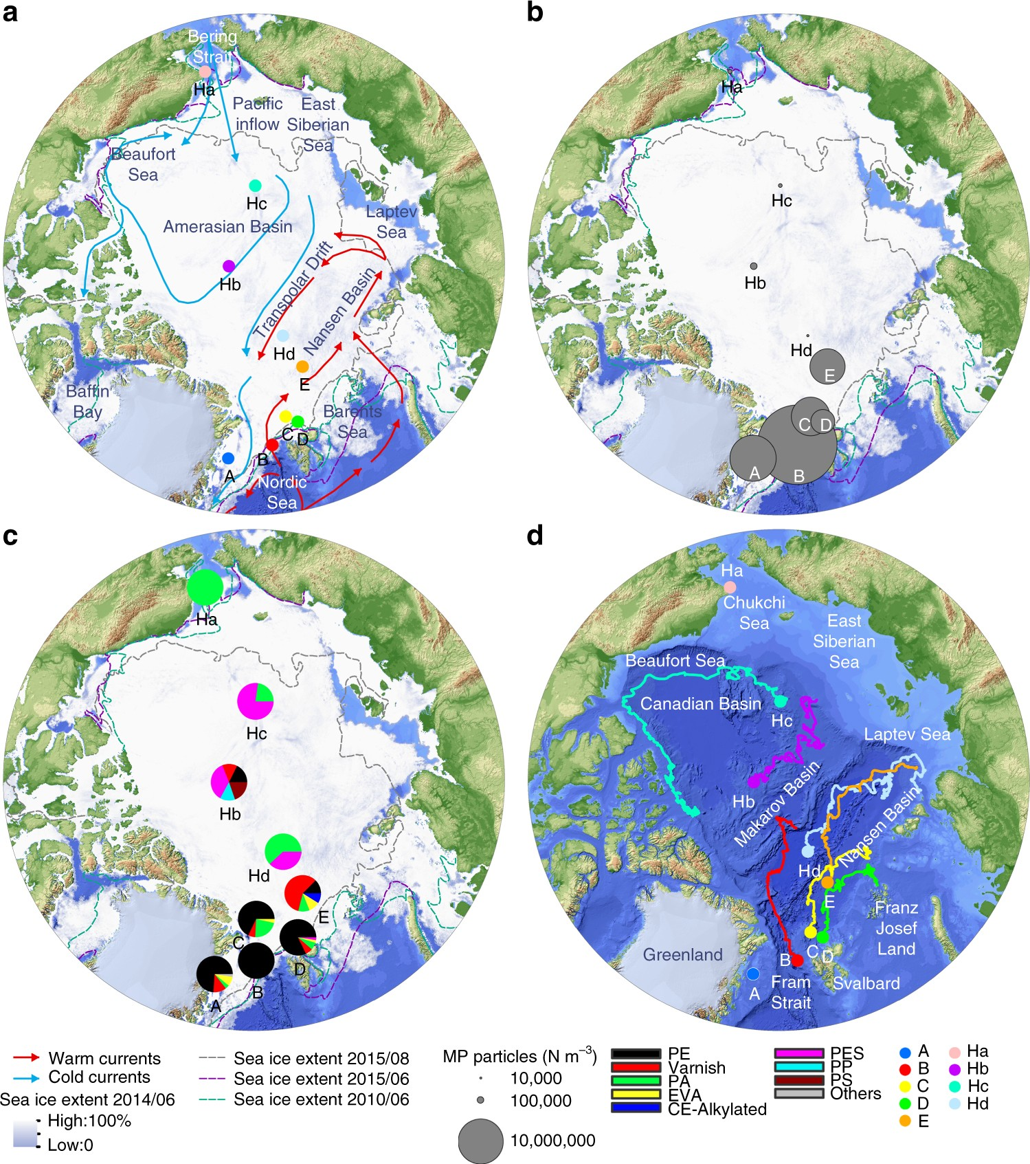 Arctic sea ice is an important temporal sink and means of transport ...