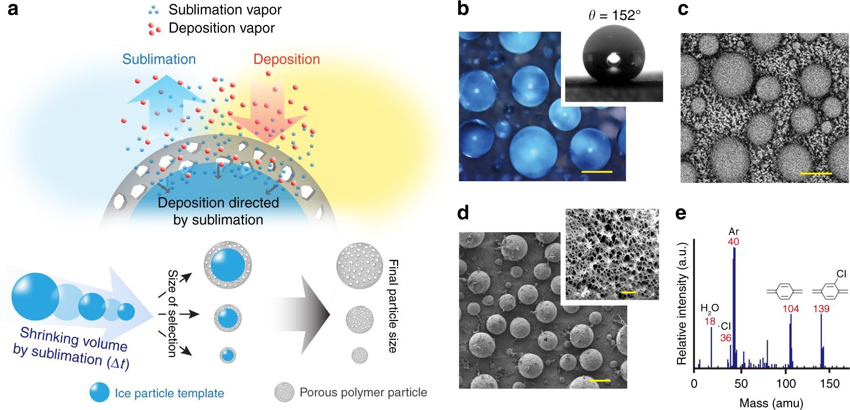 vapor sublimation and deposition to build porous particles and composites nature communications