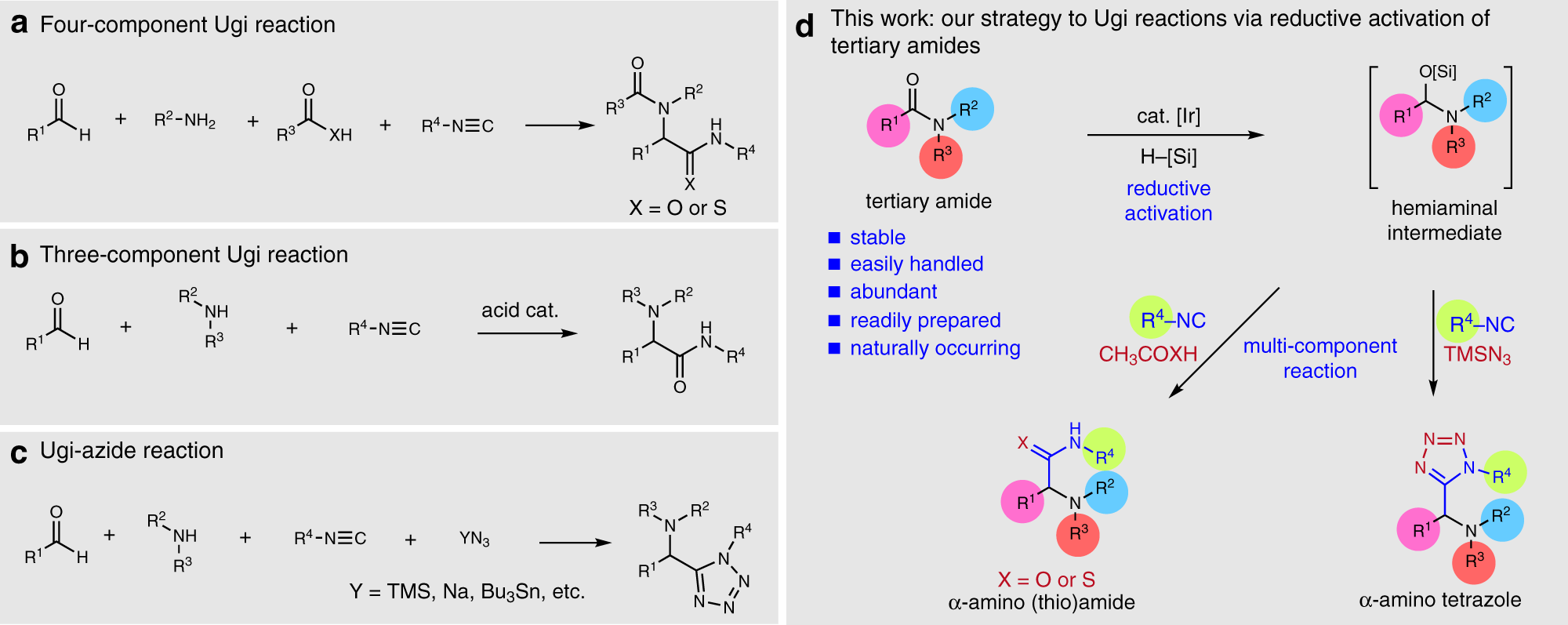 Iridium Catalyzed Reductive Ugi Type Reactions Of Tertiary Amides