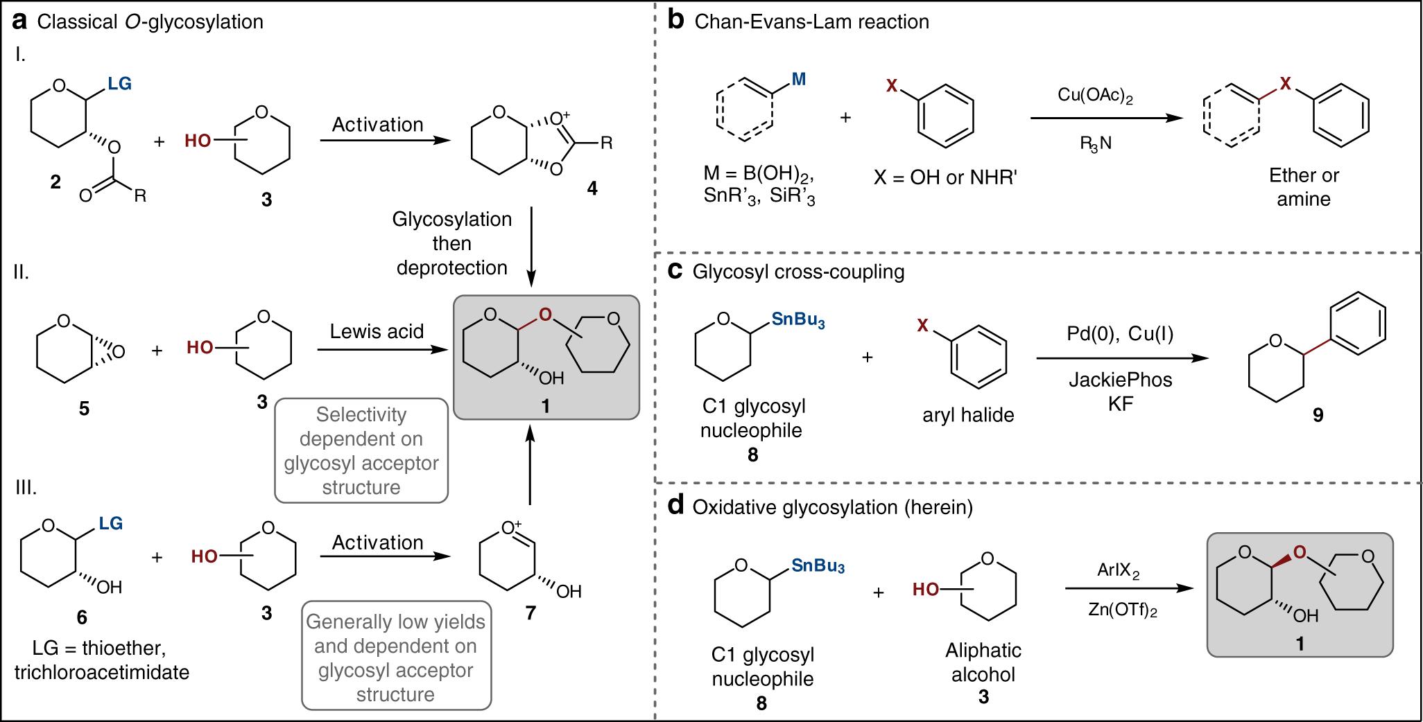 Stereoselective oxidative glycosylation of anomeric
