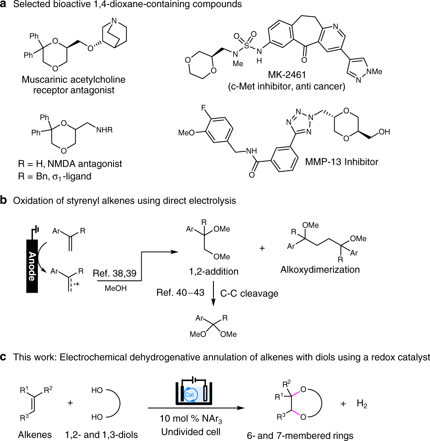 Dehydrogenative reagent-free annulation of alkenes with